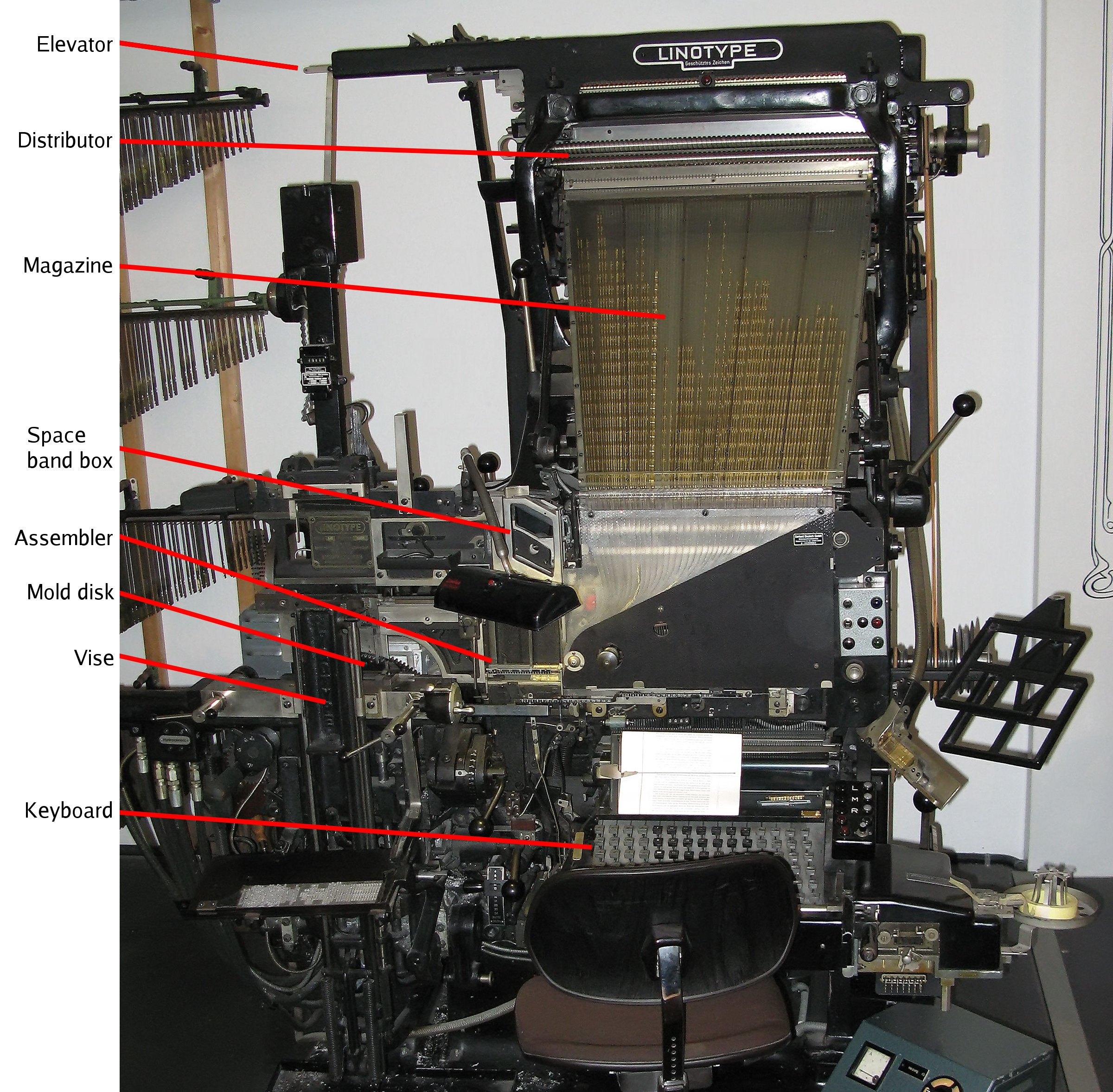 Linotype-machine