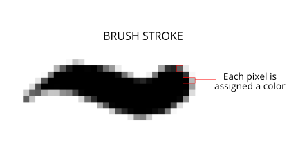 Pixels-brushstroke.png